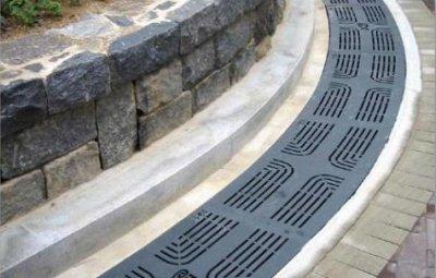 水沟盖板的主要使用场所有哪些?